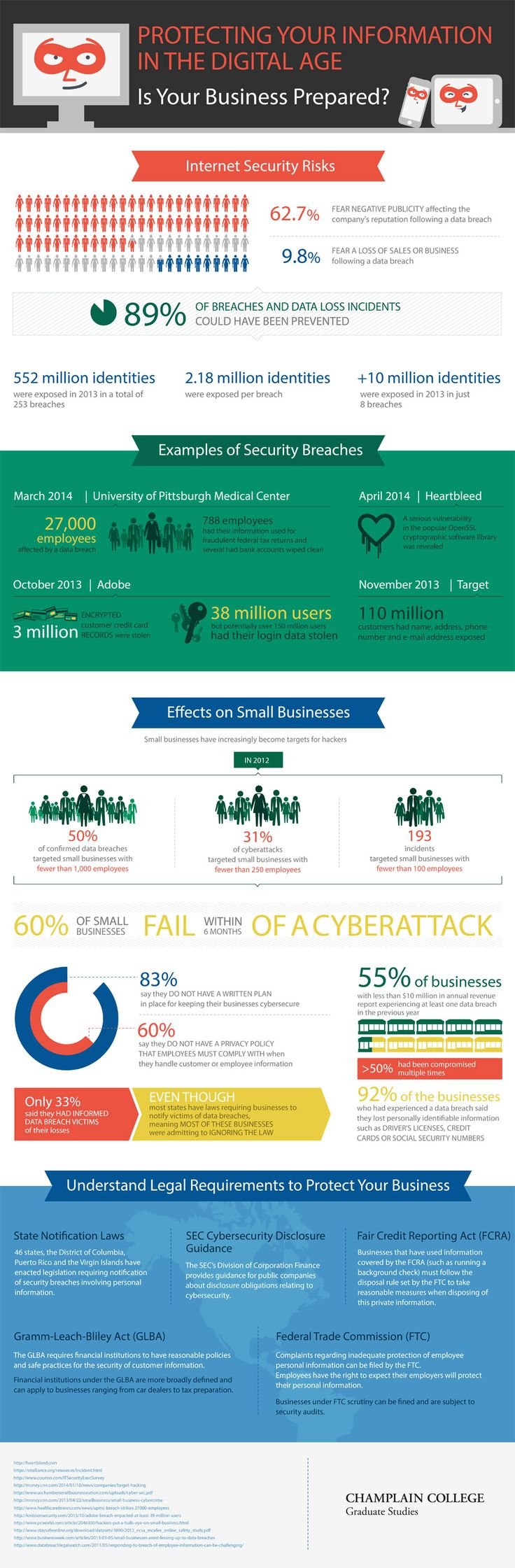 This infographic dives into the subject of internet privacy in today's digital age. As Internet usage continues to grow all across the world, security risks have become a reality for businesses. Make sure you have a plan to keep your information secure.