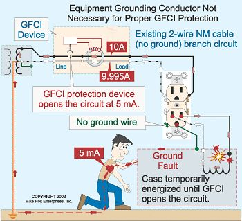 what does a ground wire do Google Search Electrical