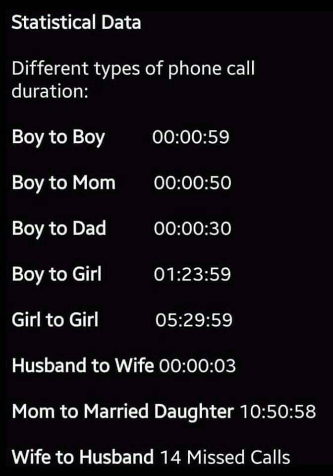Well actually my friend and I only have a record of 2 hours on the phone (and were girls)