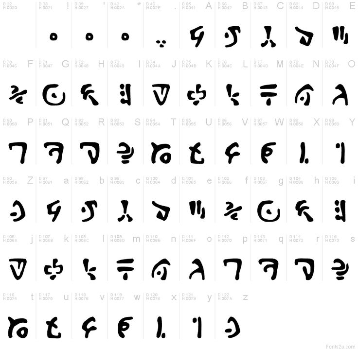 how to create an alien language