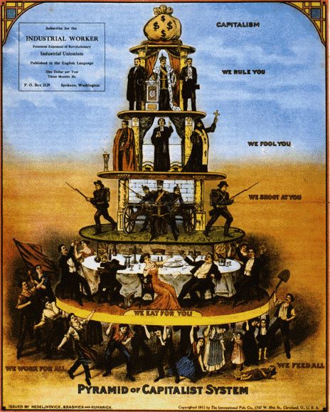 Very accurate pyramid showing how the society works.