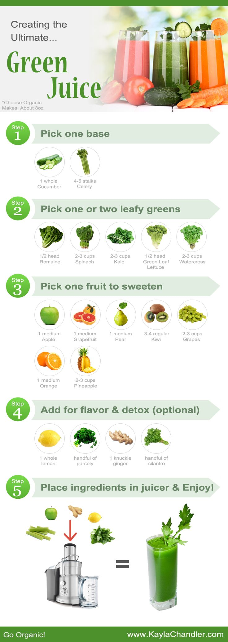 Easy guide to the ultimate green juice... Great for an easy reference! #juicing #juice @Booklady