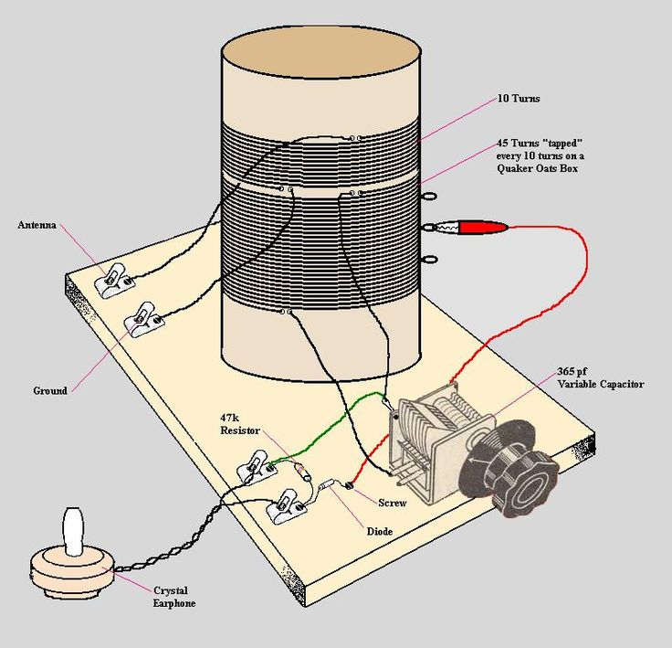 Instructions To Build A Crystal Radio For The Quot Beginner