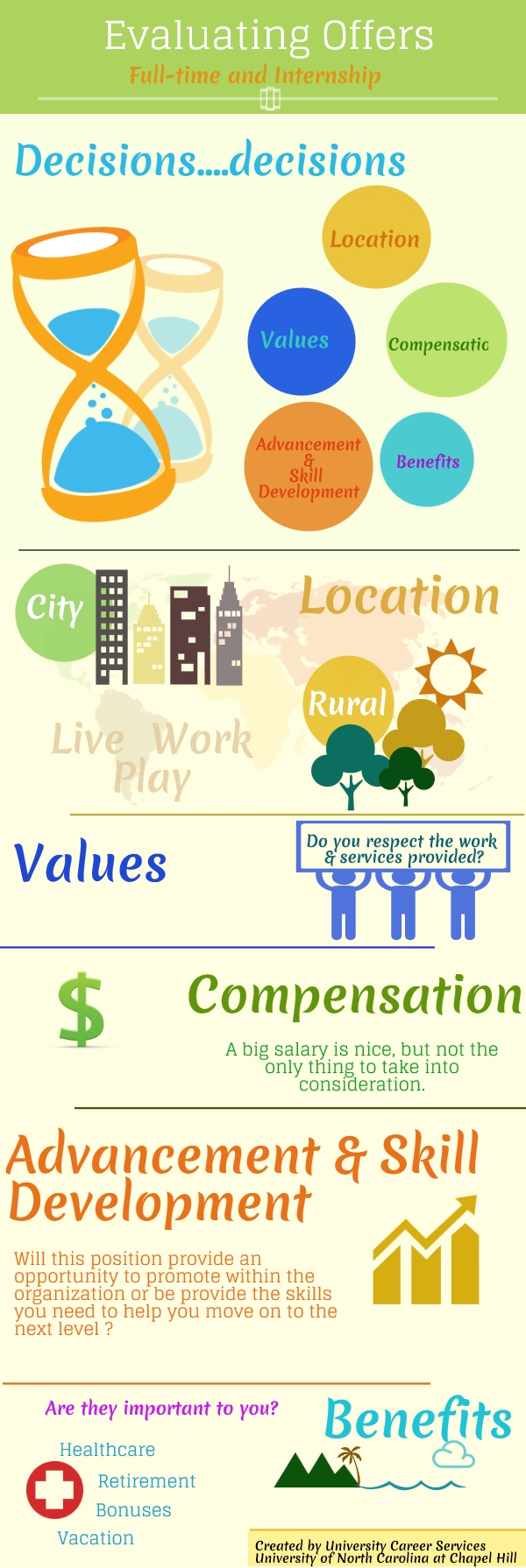 17 best images about salary wage negotiation things to consider when evaluating job offers