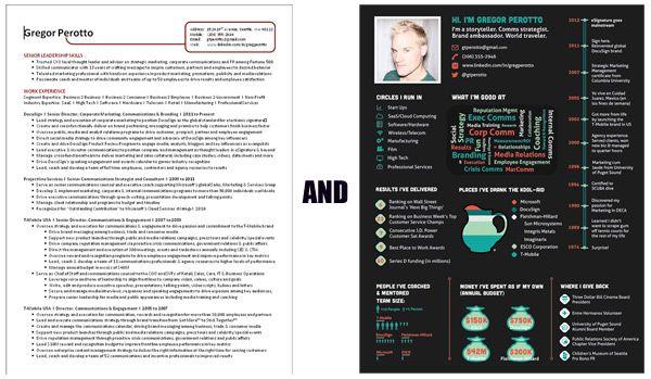 Infographer » Инфографика для соискателя