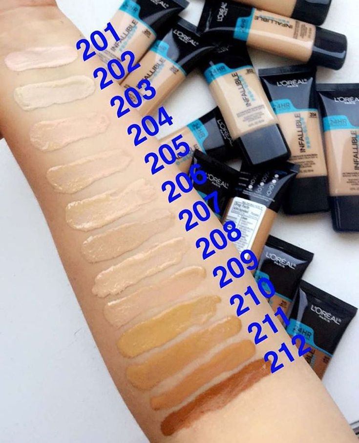 Loreal Infallible Pro Glow Foundation Swatches