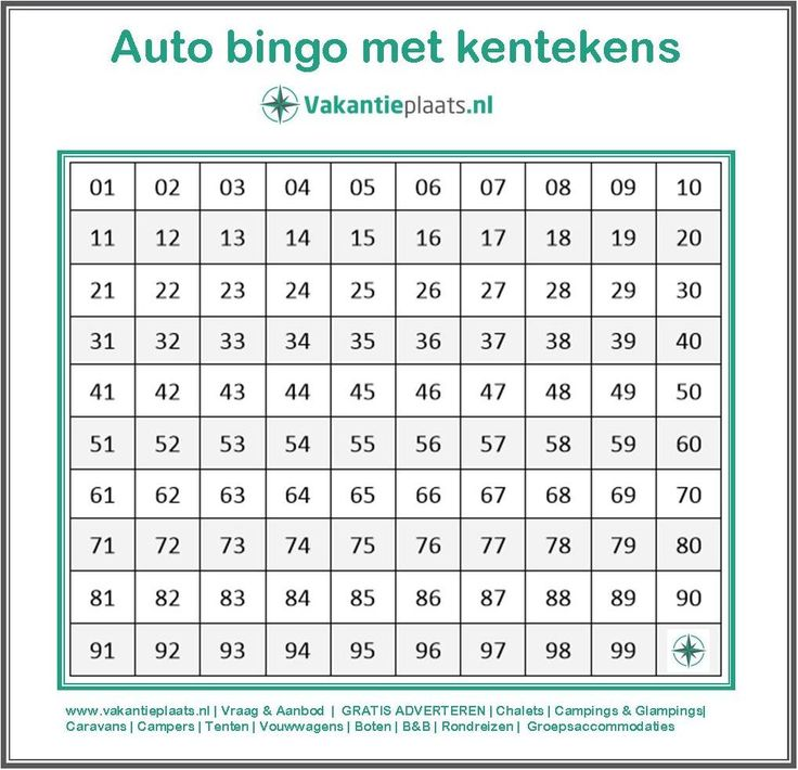 LEUK VOOR ONDERWEG...AUTOBINGO! Download onderstaande bingokaart, print hem uit voor elke speler en het spel kan beginnen. www.vakantieplaats.nl | Vraag & Aanbod | Gratis adverteren.