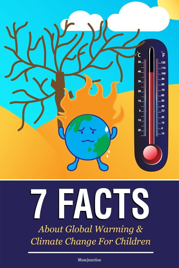 7 Important Facts About Global Warming & Climate Change For Children