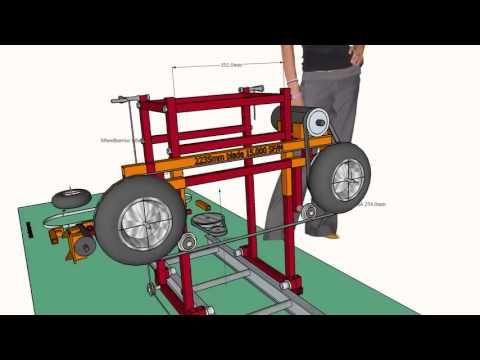 Homemade sawmill plans pdf business plan homesteader