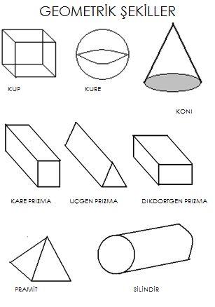2sınıf Geometrik Cisimler Ve şekiller Geometri Pinterest Math