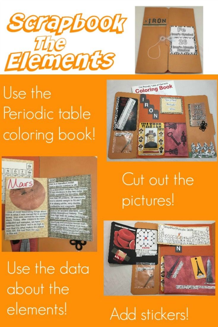 Have fun scrapbooking the elements of the periodic table for your kids!