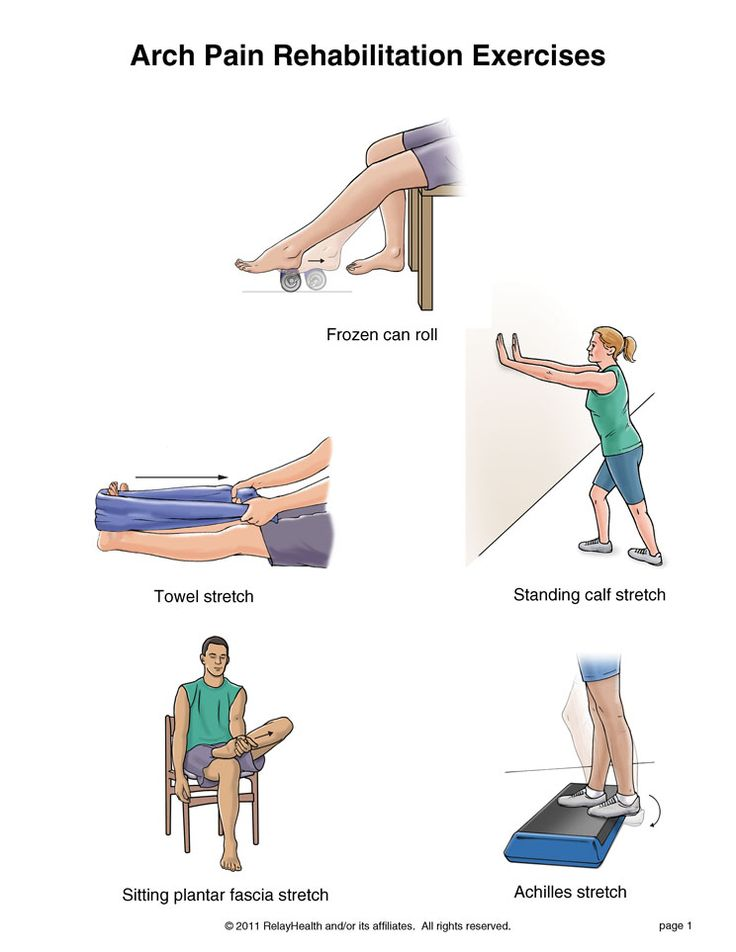 Summit Medical Group - Arch Pain Exercises