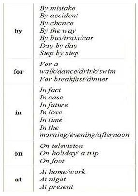 prepositions use