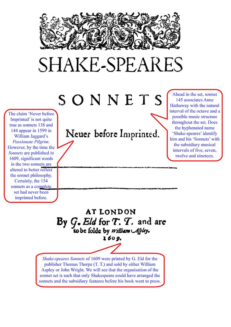 Shakespeare's Philosophy Illustrated - Quaternary teaching aids;Charts and diagrams plus an illustrated essay to facilitate the appreciation of Shakespeare's nature-based philosophy  1. A facsimile of the 1609 Sonnets with commentaries.