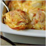 Kaytucky Chicken « Kayotic Kitchen