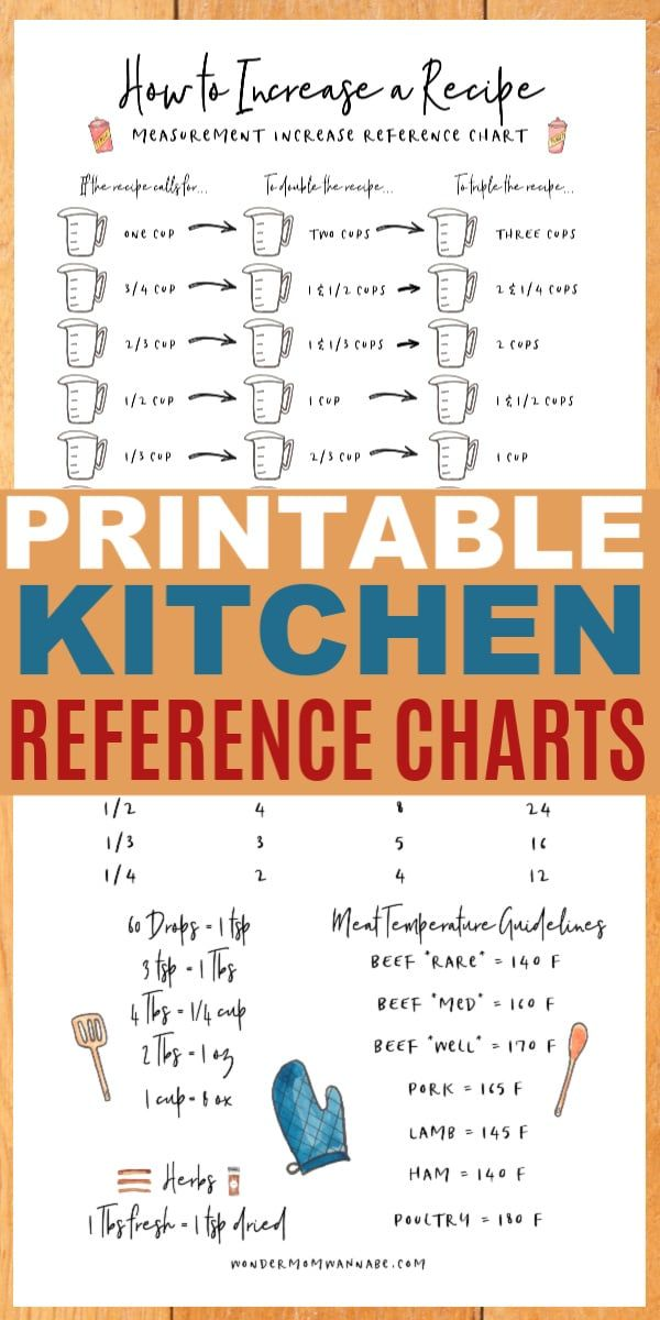 Free Printable Kitchen Reference Charts Free Printables Reference Chart Kitchen Printables Free