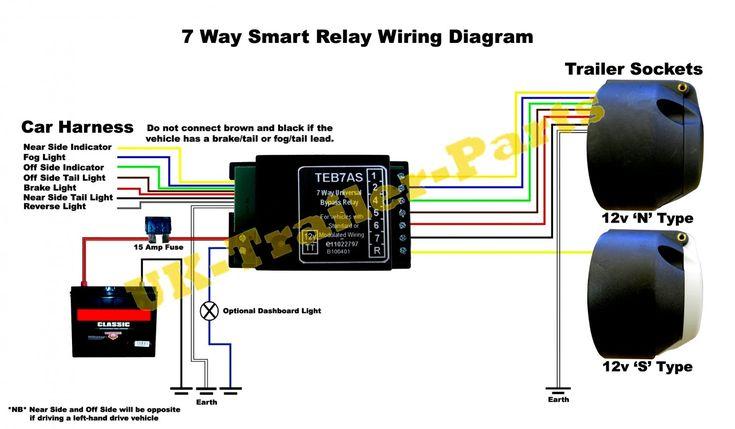 12s Wiring Diagram Caravan | Herramientas