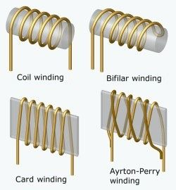 Several methodes of coiling for shunt resistors.