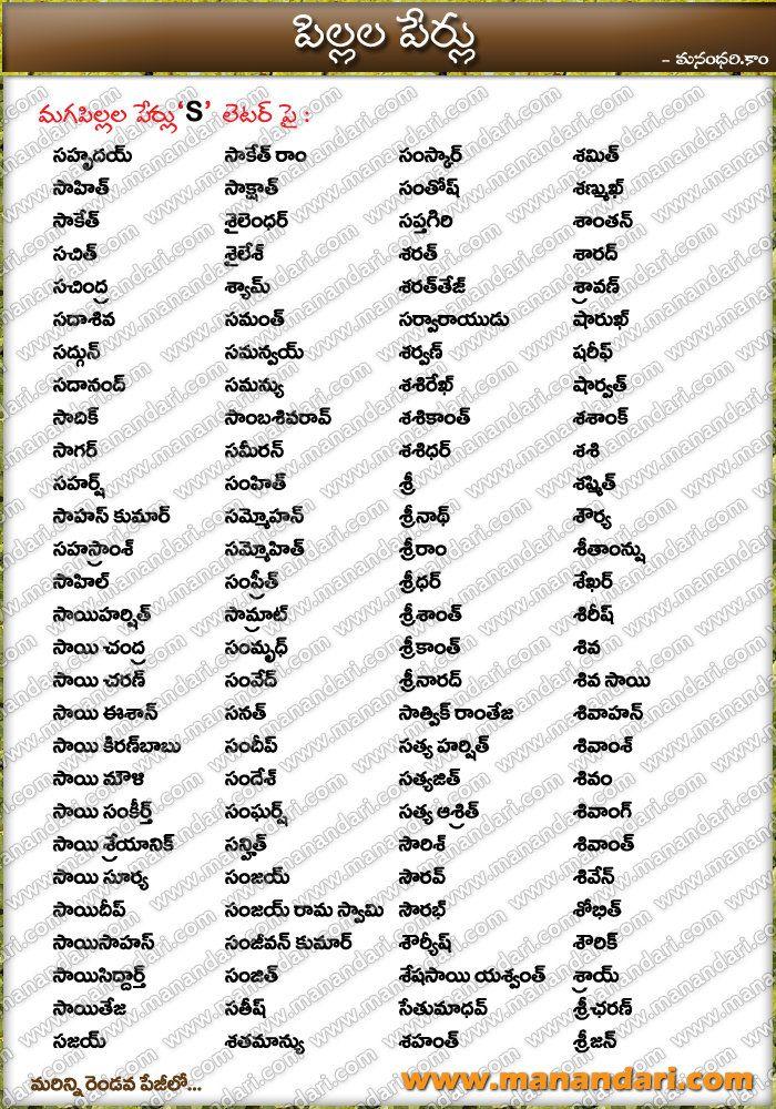 Baby Boys S Letter Names Hindu baby boy names, Telugu