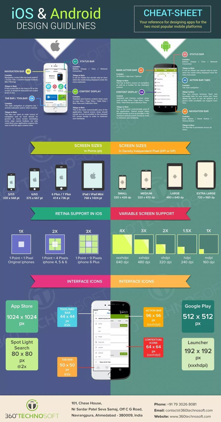 Pin on Awesome UX & UI Design Patterns
