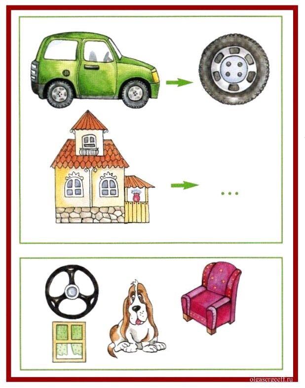 (2015-08) Dæk og vinduer (ikke nogen særligt god analogi, faktisk)