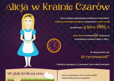 Serwis infografika.wp.pl prezentuje infografiki z różnych dziedzin.