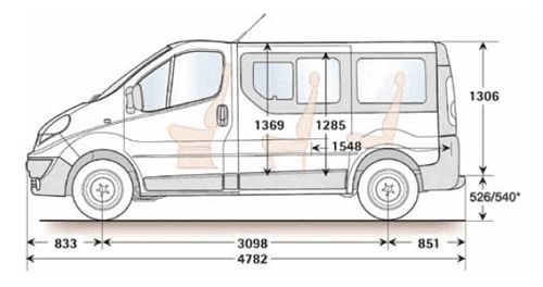 vivaro swb campervan project pinterest. Black Bedroom Furniture Sets. Home Design Ideas