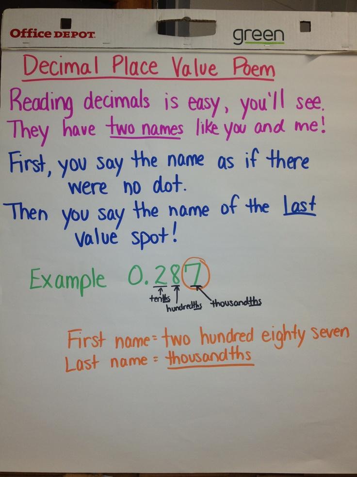 teach decimals 4th graders