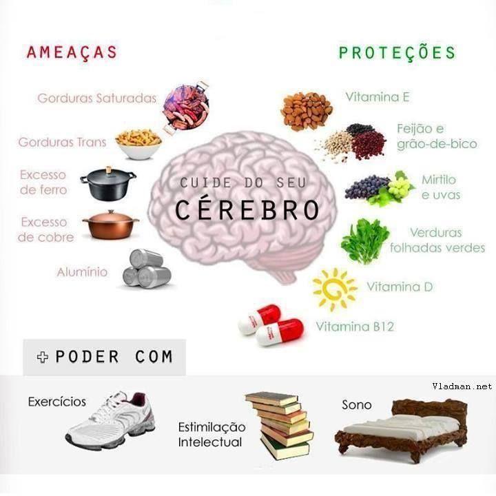 Como #cuidar do seu #cérebro. Saiba como fazer mais coisas em http://www.comofazer.org
