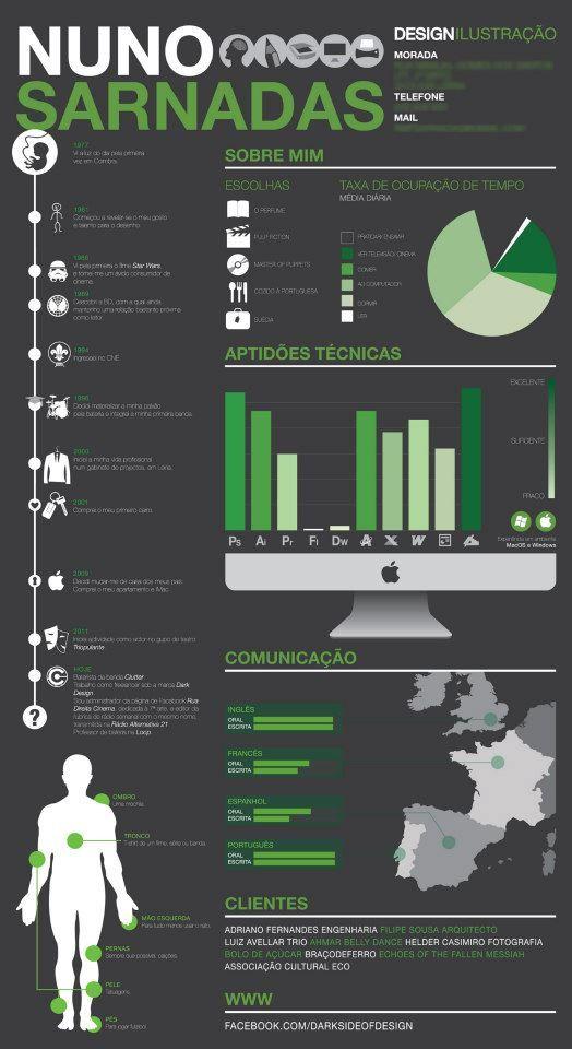 44 best CV   Resume images on Pinterest Design resume, Page - resume no nos