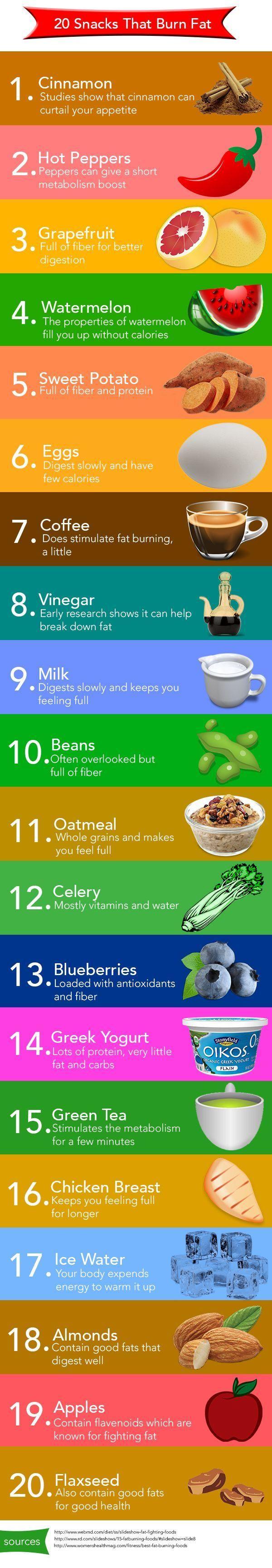 "HEALTHY FOOD - ""20 snacks that burn fat #health #infographics"""