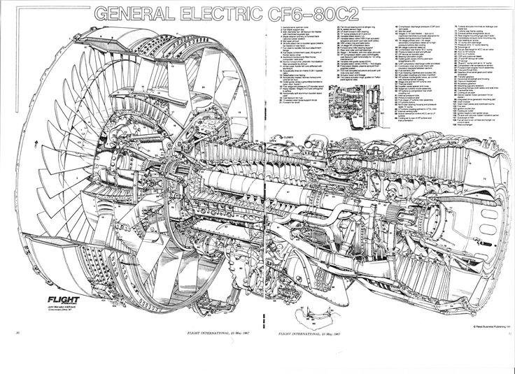 General Electric CF680C2 cutaway   Electric aircraft  Jet