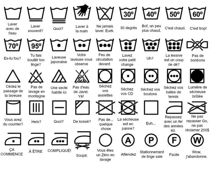 The 25 Best Ideas About Pictogramme Lavage On Pinterest