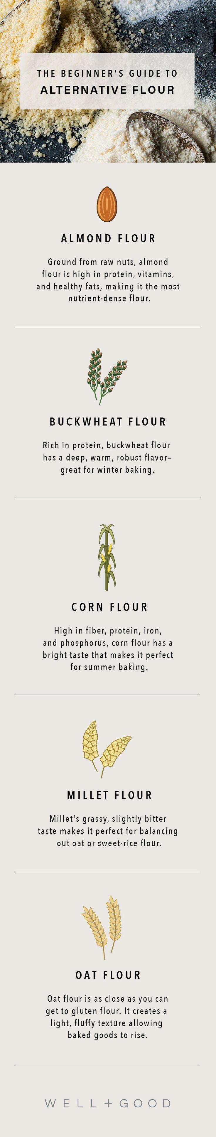 Gluten-free guide to alternative flours.