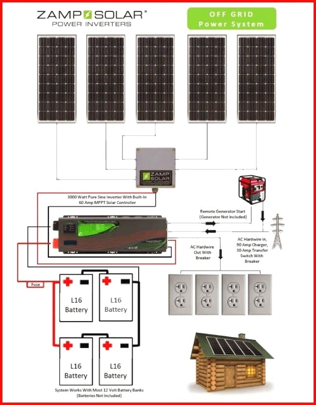 Green Energy Uk Solar Heating Solar Panels Off Grid Solar