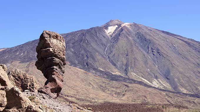 Los 10 mejores parques naturales de España |  Parque Nacional del Teide, Canarias   Skyscanner
