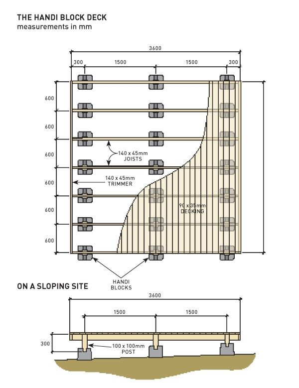 Pier Block Deck Plans How To Build A Floating Deck How Tos