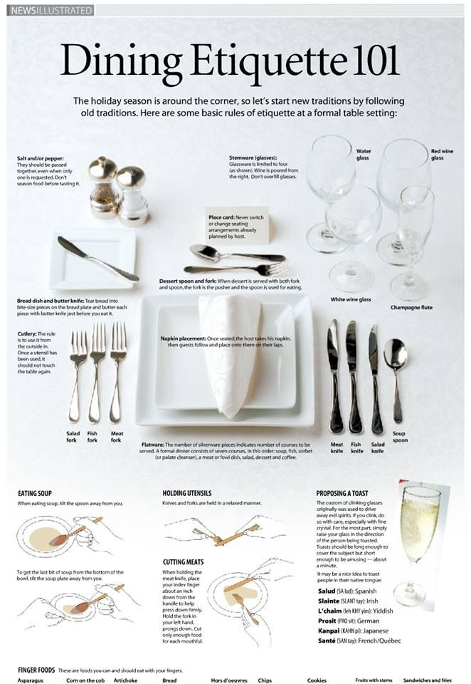 Dining Etiquette 101 Tablescapes And Toppers Pinterest Art Dining Etiquette And Tables