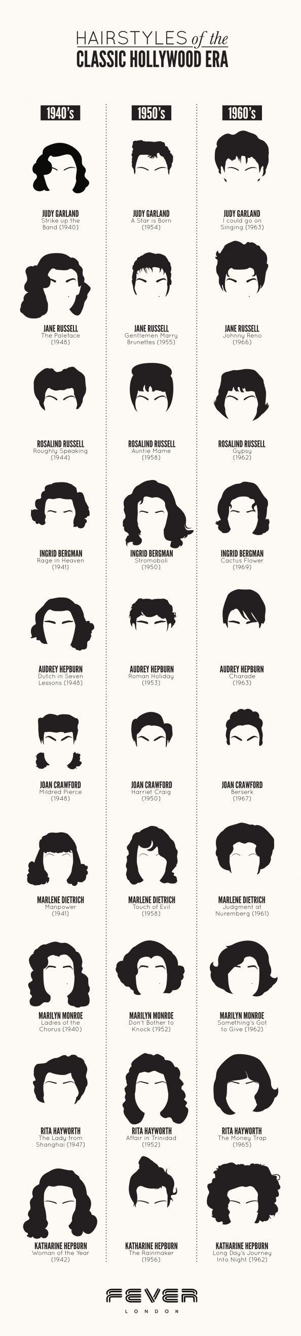 best us makeup images on pinterest fashion vintage hair