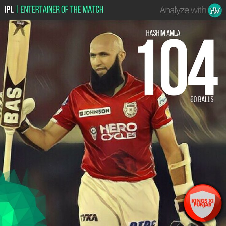Hashim Amla showed his masterclass yet again! Unfortunately for the 2nd time in the tournament, his century went in vain! #IPL #KXIPvGL #IPL2017 #IPL10 #cricket #KXIP #GL