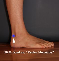 UB60 or Urinary #Bladder 60 is another useful #acupressurepoint for managing labor pain