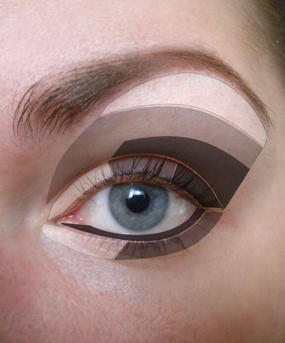 I am still incompetent when doing my eye makeup. helpful diagram!