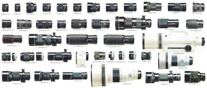 List Of Every Canon Fd Lens Ever Made Lenses Canon Camera Lenses Canon