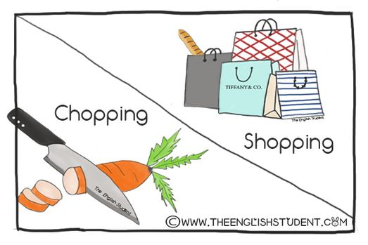 ESL, ESL pronunciation, chopping and shopping, Sh and Ch  See more at http://www.theenglishstudent.com/blog/chop-vs-shop