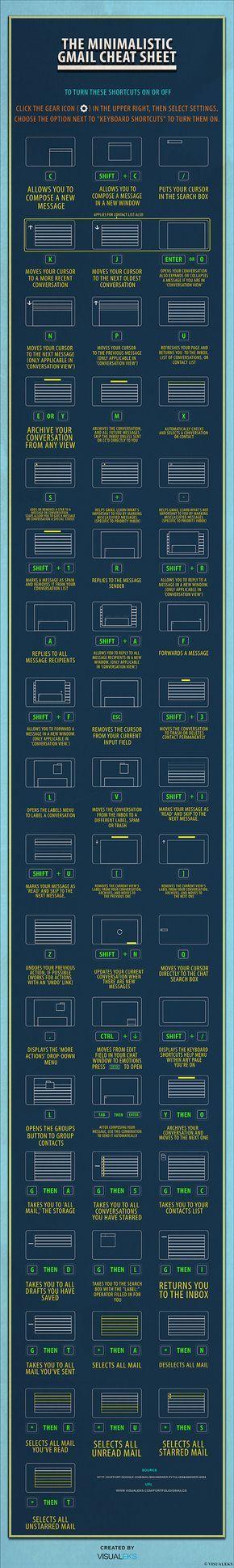 Dat is nog eens handig om uit te printen en boven je bureau te hangen. Of naast de deur, gezien de lengte...