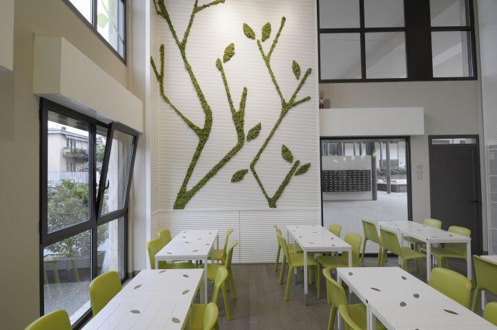 Неповторимый дизайн кафе в стиле лофт