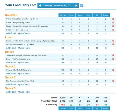 How to customize My fitness Pal app to the Belly Fat Cure
