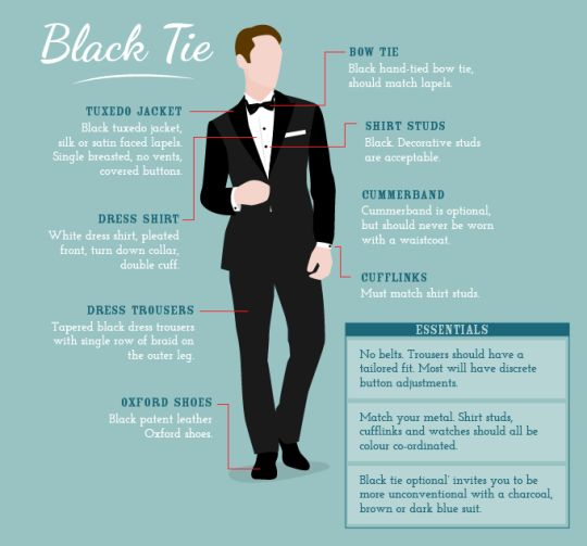 Dress codes decoded - Black Tie