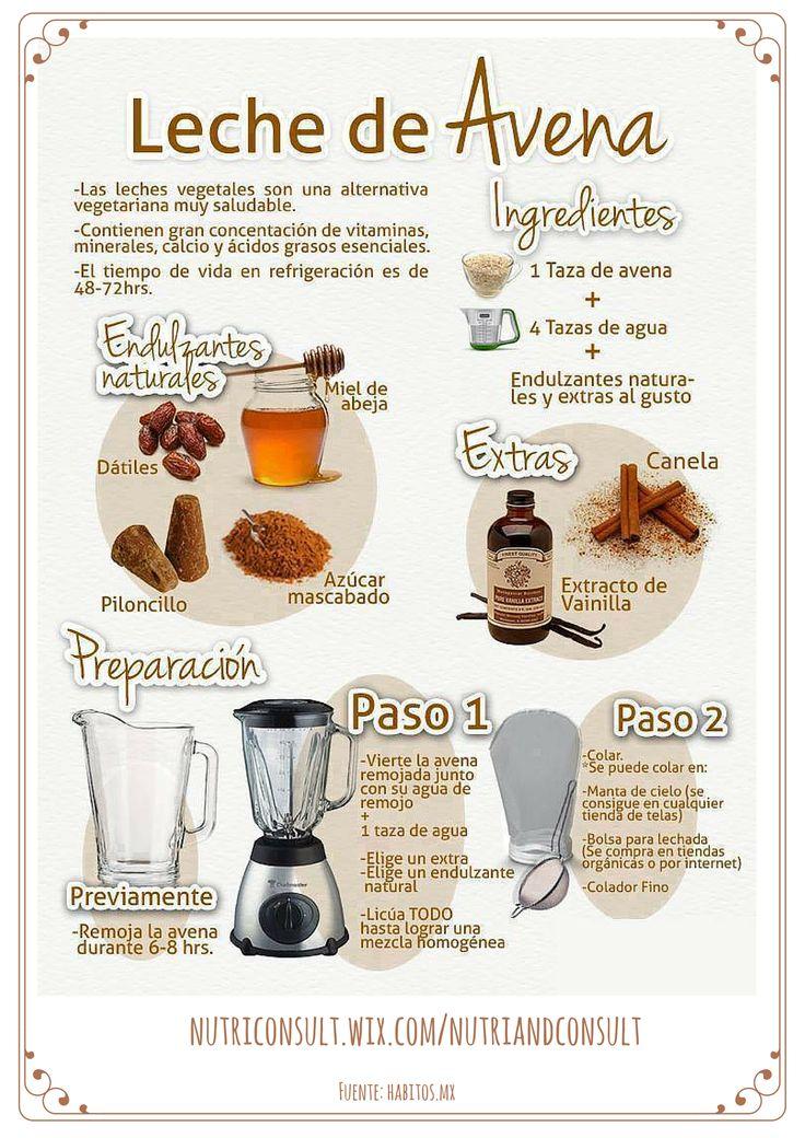 Cómo preparar leche de avena