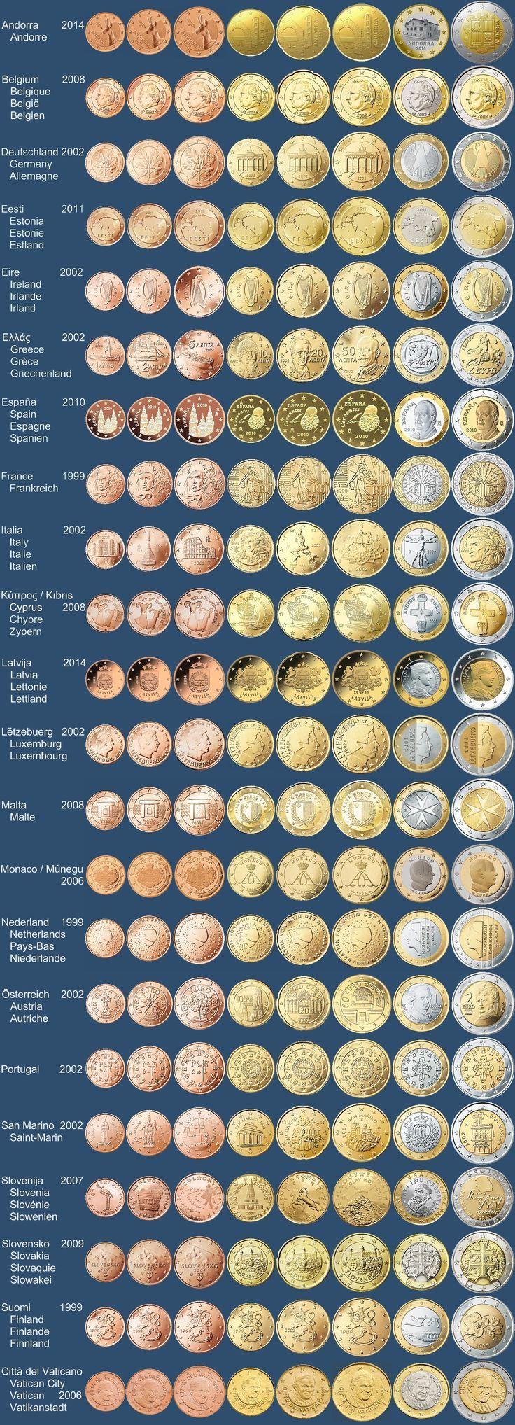 Eurocoins – #euro #Eurocoins
